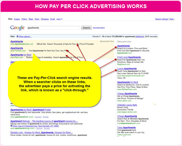 PPC Advertising Can Change How You Find and Close Prospective Leads